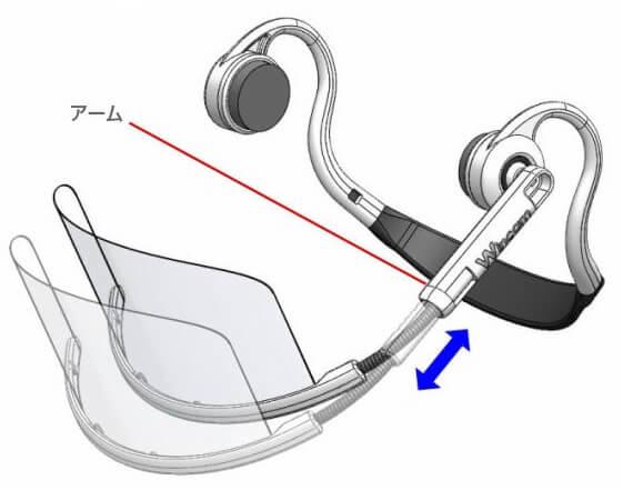 ウィンカムヘッドセットマスクはアームの長さを調整可能