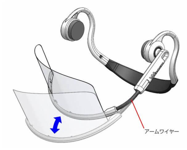 ウィンカムヘッドセットマスク 細かくフィルターが調整できる