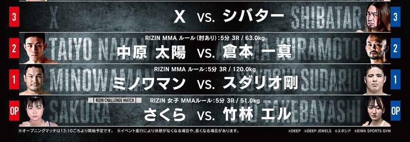 RIZINの対戦順序