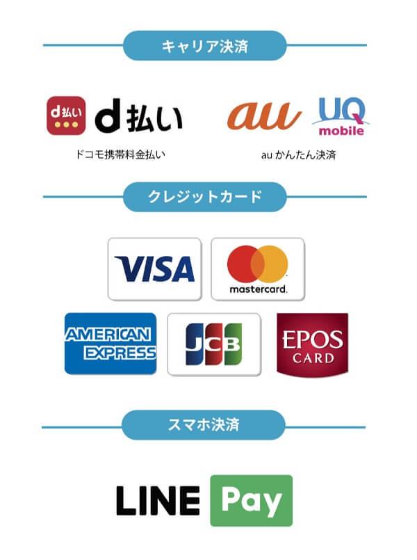 傘のレンタル・アプリ『アイカサ』の支払い方法